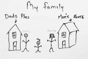 Η Ρύθμιση της Οικογενειακής Στέγης Μετά το Διαζύγιο